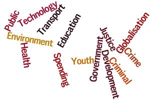 common-topics 10 Most Common IELTS Writing Task 2 Topics