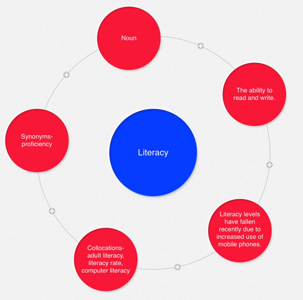 img_0213 - Education Vocabulary