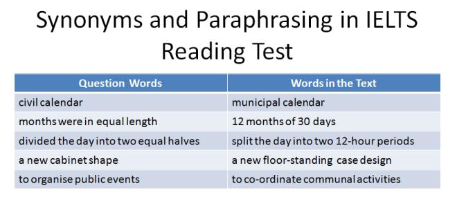 ielts reading test 1
