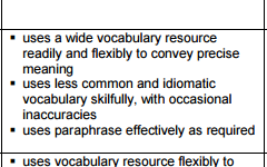 Can I use colloquial phrases in Ielts?