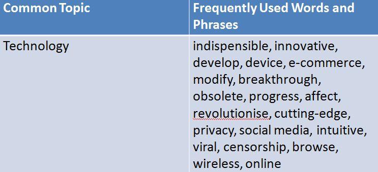 IELTS-essay-topics-technology IELTS Essay Topics