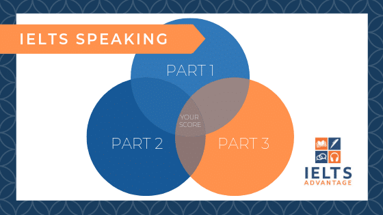 ielts-speaking-2 - IELTS Speaking