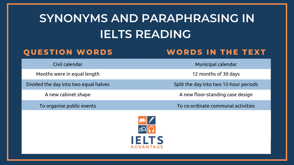 IELTS-synonyms-1024x576